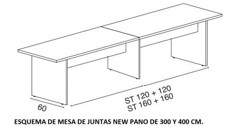 Esquema Mesa recta New Pano de 300 y 400 cm