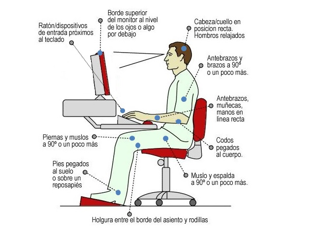 Postura correcta de trabajo en silla de oficina